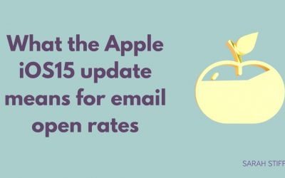 What the Apple iOS15 update means for email open rates